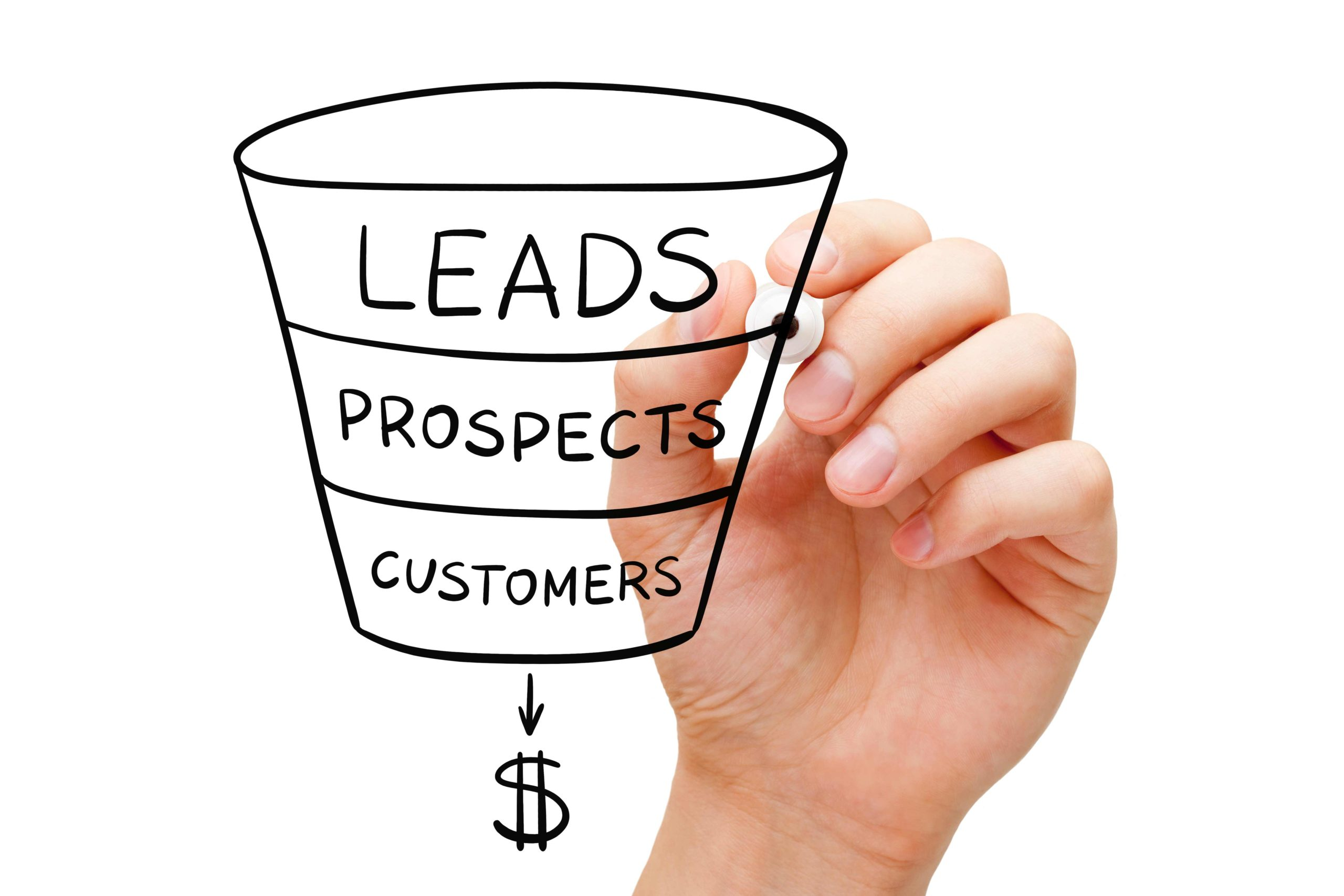 Generate Leads Medical Practice