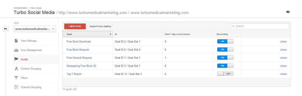 create goals in google analytics