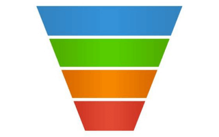 Marketing vs Sales Funnel