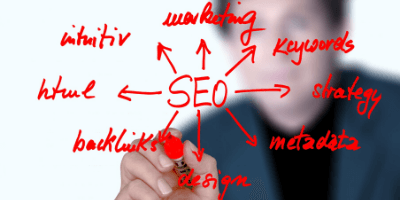 Why SEO Should Never Be Your Sole Marketing Lead Gen Tactic